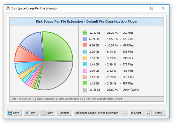 DiskSorter Pie Chart Extensions